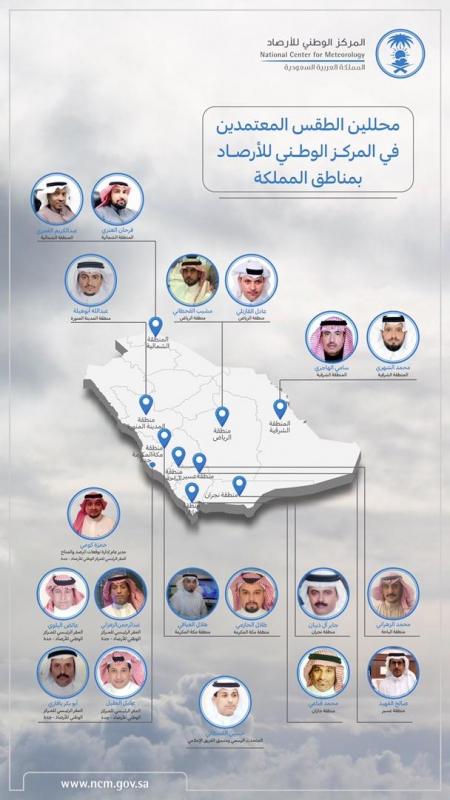 اعتماد 19 محللًا للطقس في مختلف مناطق المملكة - المواطن