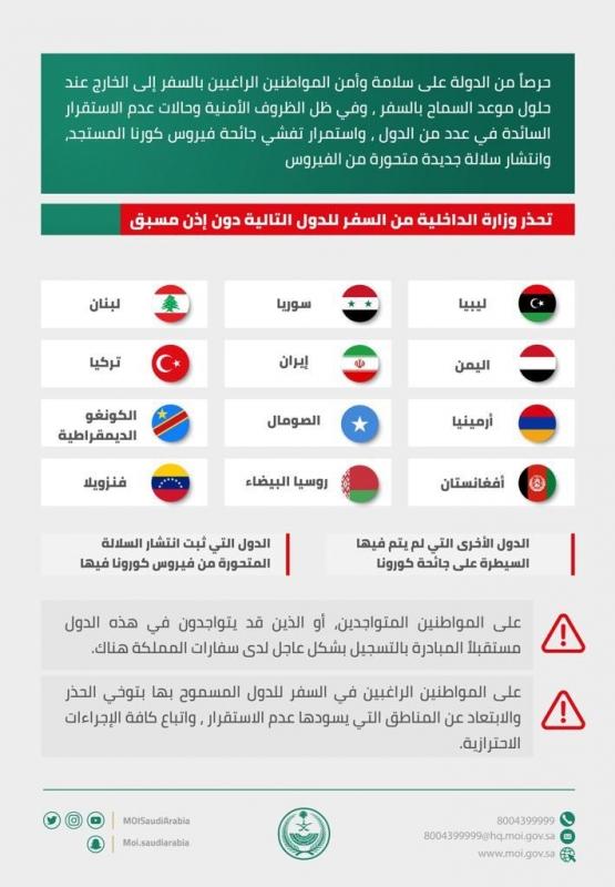 وزارة الداخلية تحذر المواطنين من زيارة 12 دولة دون إذن مسبق