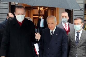 النظام الرئاسي في تركيا