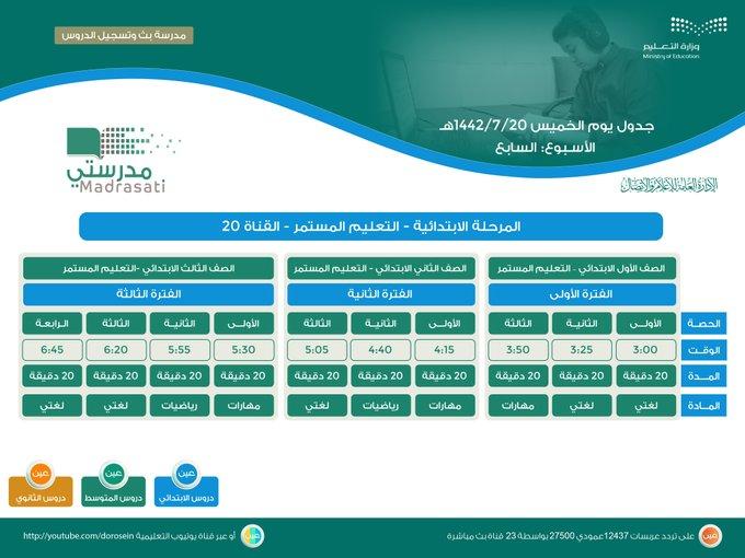 التعليم تنشر جداول دروس الحصص اليومية من الأسبوع السابع - المواطن
