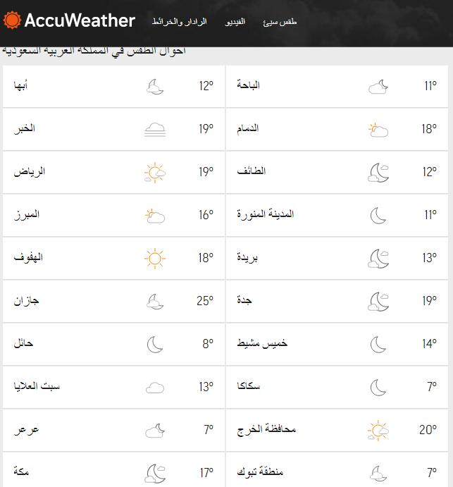 أجواء باردة اليوم وهذه درجات الحرارة المُسجلة - المواطن