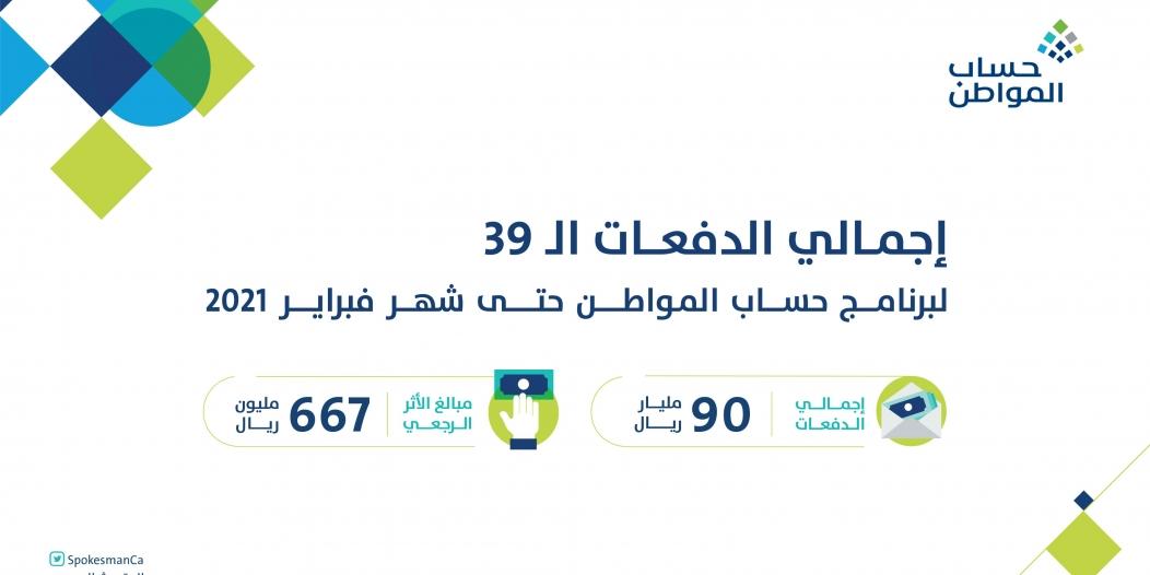 حساب المواطن : إيداع 90 مليار ريال منذ انطلاق البرنامج