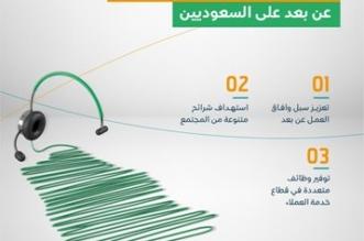 مزايا قصر وظائف خدمة العملاء عن بُعد على السعوديين