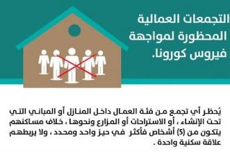 النيابة تحظر أي تجمعات عمالية من 5 أشخاص فأكثر - المواطن