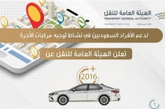هيئة النقل: تمديد العمر التشغيلي لسيارات توجيه المركبات - المواطن