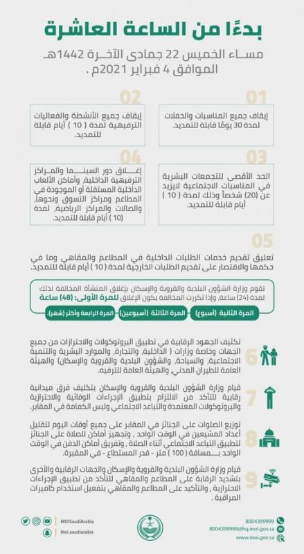9 قرارات احترازية جديدة لمواجهة كورونا يبدأ تطبيقها العاشرة مساء اليوم - المواطن