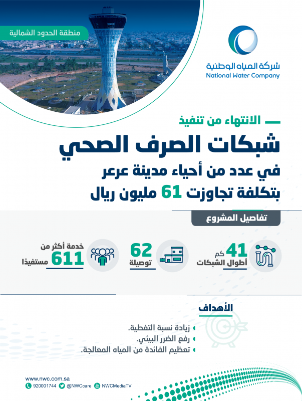 المياه تنفذ مشروع شبكات الصرف الصحي في حي المطار وبدنة بعرعر - المواطن