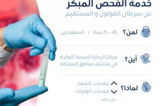 الصحة تدعو للكشف المبكر عن سرطان القولون عبر تطبيق صحتي - المواطن