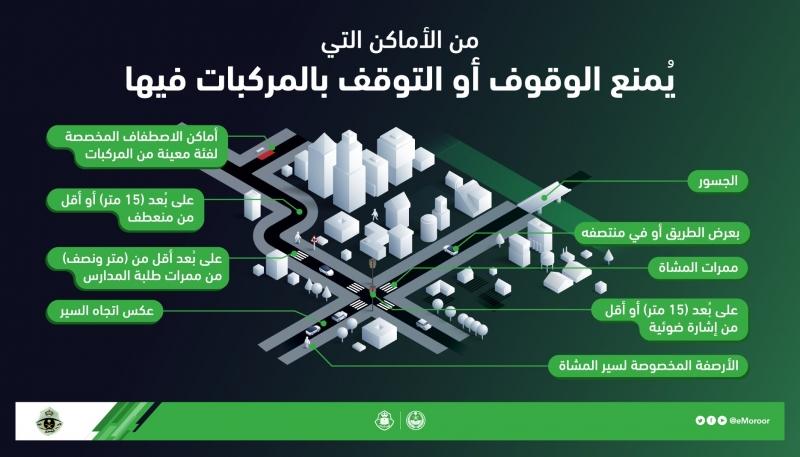 المرور: 9 أماكن يحظر الوقوف بالمركبات فيها - المواطن