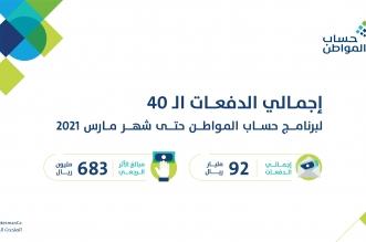 حساب المواطن يعلن تفاصيل الدفعة 40 بعدد مستفيدين 10.5 مليون - المواطن