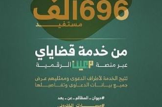 ديوان المظالم : أكثر من 696 ألف مستفيد من خدمة قضاياي - المواطن