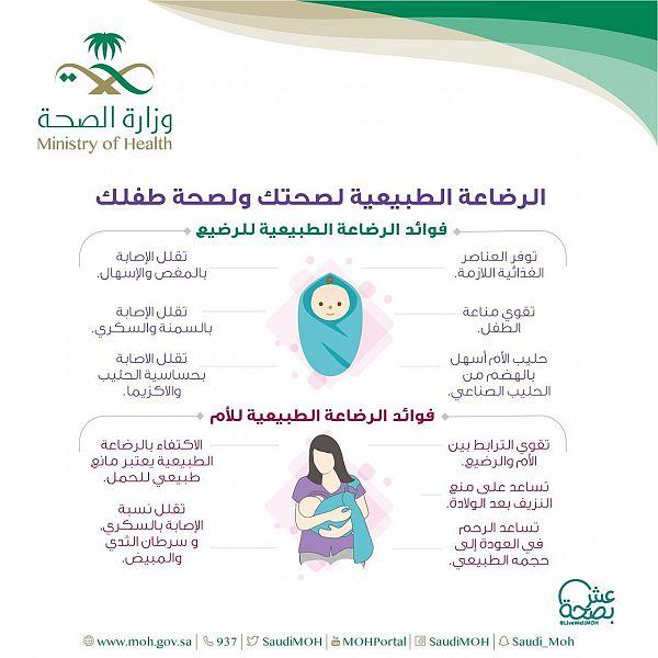 الصحة: الرضاعة الطبيعية تقي الطفل من الأمراض والعدوى - المواطن