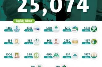 الشؤون البلدية تغلق 295 منشأة خالفت الإجراءات الاحترازية - المواطن