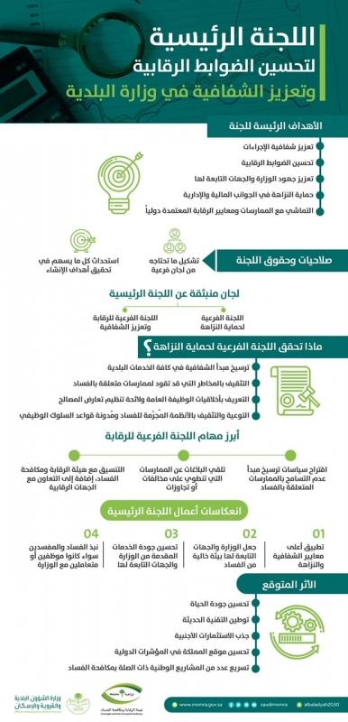 الحقيل يطلق تشكيل اللجنة الرئيسية لتحسين الضوابط الرقابية بالقطاع البلدي - المواطن