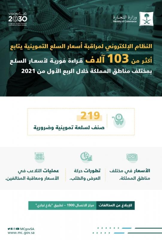 التجارة: 100 ألف قراءة فورية ورصد لأسعار 219 سلعة - المواطن