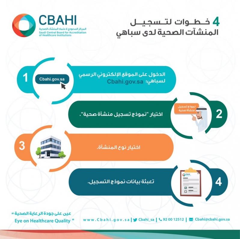 سباهي يقرر رفض اعتماد 8 مستشفيات حكومية وخاصة - المواطن