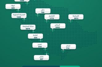 الداخلية : 24288 مخالفة لـ الإجراءات الاحترازية خلال أسبوع - المواطن