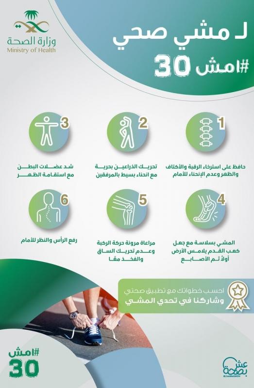 6 نصائح تساعدك على ممارسة المشي بشكل صحيح - المواطن