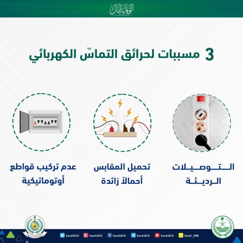 3 مسببات لحرائق التماس الكهربائي - المواطن