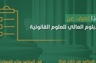 برنامج الدبلوم العالي للعلوم القانونية