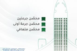 توكلنا: مقاعد الطائرة بعد العيد محجوزة للفئات المسموح لها بالسفر - المواطن