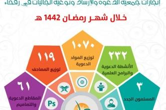 جمعية الدعوة برفحاء
