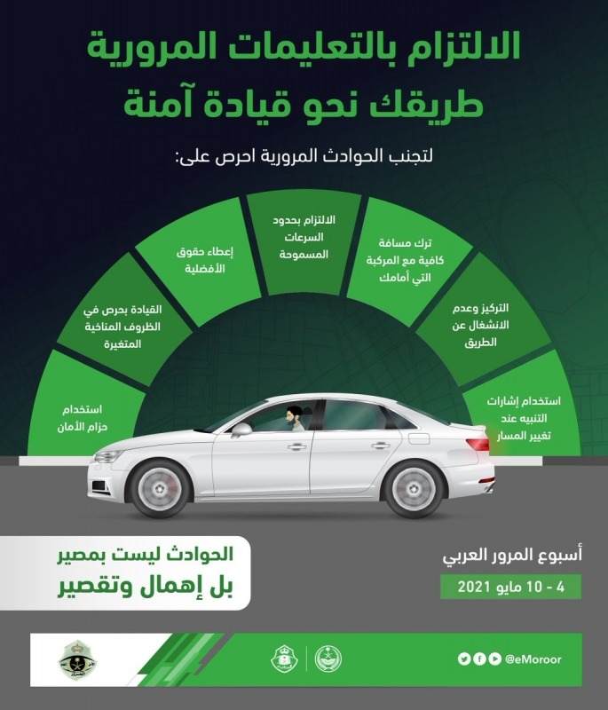 المرور: 7 نصائح تقلل نسبة الحوادث على الطريق - المواطن