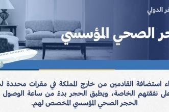 إجراءات واشتراطات الحجر الصحي المؤسسي للقادمين من خارج البلاد - المواطن