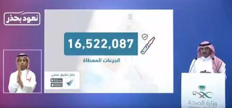 متحدث الصحة : جرعات لقاح كورونا تتجاوز 16.5 مليونًا