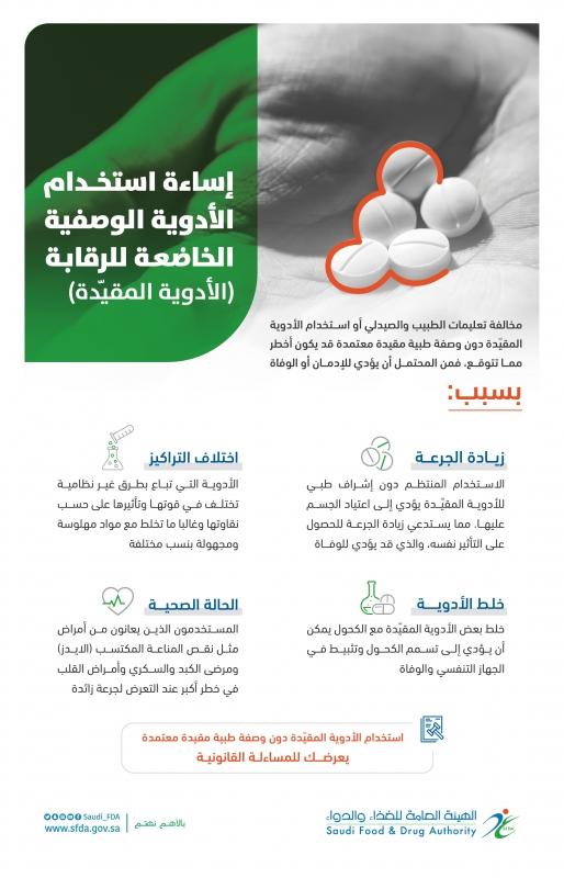 الغذاء والدواء: استعمال الأدوية المقيدة دون إشراف طبي يؤدي للوفاة - المواطن