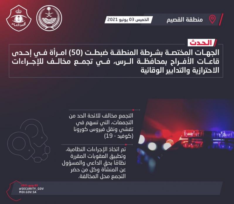 ضبط 50 امرأة في قاعة أفراح بالرس لمخالفتهن الإجراءات الاحترازية - المواطن