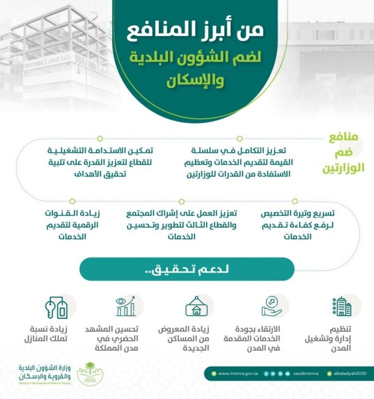اعتماد الهيكل التشغيلي الانتقالي المؤقت لـ وزارة الشؤون البلدية - المواطن