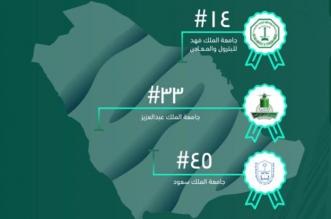 3 جامعات سعودية ضمن أفضل 50 جامعة لتسجيل براءات اختراع في العالم - المواطن