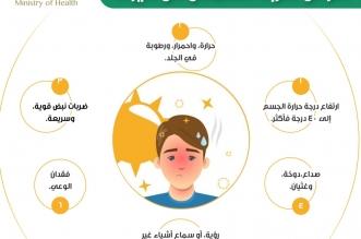 صحة الرياض تحذر من التعرض لضربة الشمس و6 أعراض للإصابة - المواطن