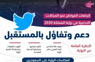 المنجزات الخدمية لرؤية 2030 في دراسة لمركز القرار للدراسات الإعلامية - المواطن