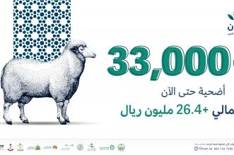 أكثر من 33 ألف أضحية في منصة إحسان - المواطن