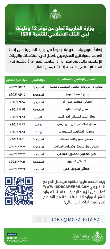 الخارجية تعلن عن توفر 12 وظيفة لدى البنك الإسلامي للتنمية ISDB - المواطن