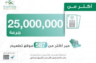 الصحة: إعطاء أكثر من 25 مليون جرعة لقاح كورونا - المواطن
