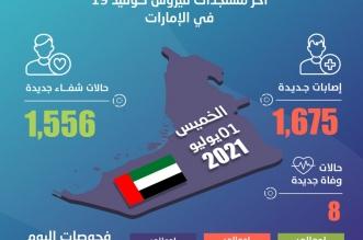 حالات كورونا في الإمارات