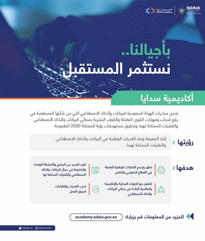 أكاديمية سدايا.. دعم وتطوير الكفاءات الوطنية بالقطاعين العام والخاص - المواطن