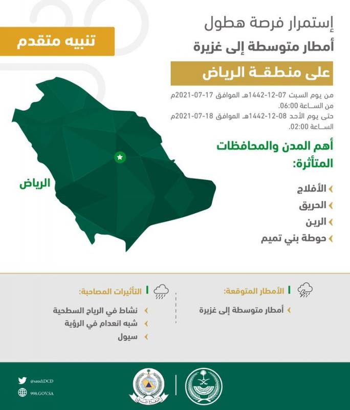 أمطار متوسطة إلى غزيرة على أجزاء من منطقة الرياض - المواطن