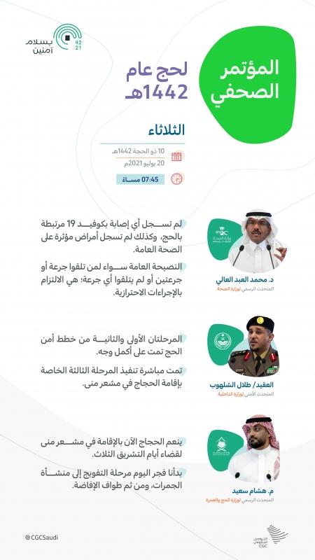 تفاصيل مؤتمر الحج اليوم.. الحجاج أدوا مناسكهم بكل يسر - المواطن