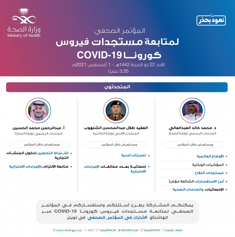مؤشرات الوباء واشتراط التحصين لدخول المنشآت التجارية بمؤتمر الصحة.. غدًا - المواطن