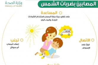 4 خطوات لتبريد الجسم في حالات الإصابة بضربات الشمس - المواطن