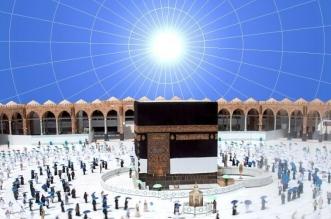 أبو زاهرة: تعامد الشمس على الكعبة دلالة على كروية الأرض - المواطن