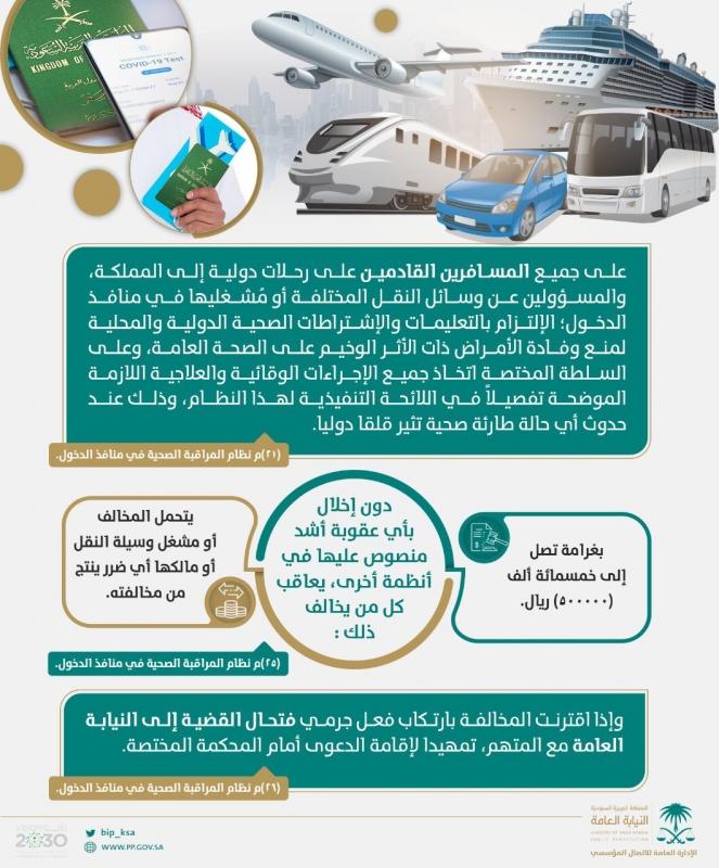 النيابة: غرامة 500 ألف ريال عقوبة عدم الإفصاح عن السفر للدول الموبوءة - المواطن