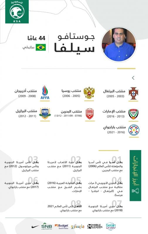 جوستافو مدرب المنتخب السعودي لكرة القدم الشاطئية