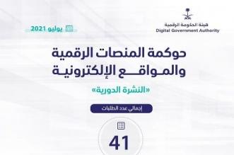 هيئة الحكومة الرقمية تستقبل 41 طلباً لتسجيل منصات رقمية ومواقع الإلكترونية - المواطن
