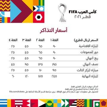 أسعار تذاكر بطولة كأس العرب