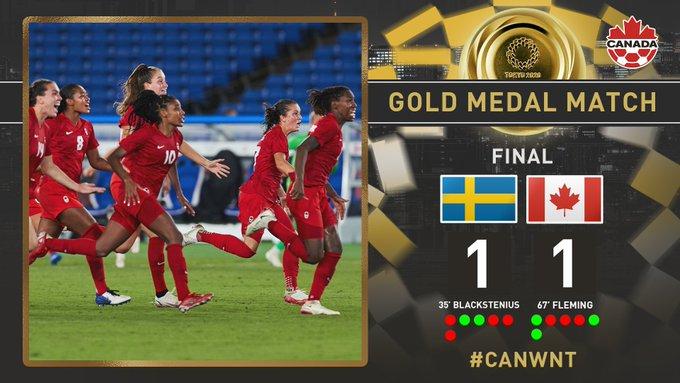 جانب من مباراة كندا والسويد
